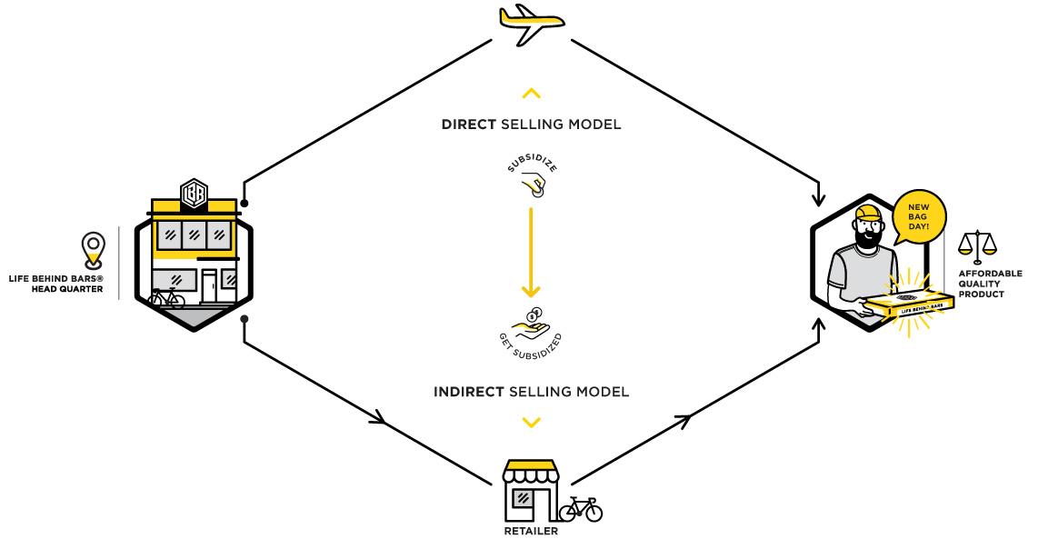 Manifesto---direct-sales-chart---final.j